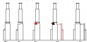 Evolution de la silhouette des piles