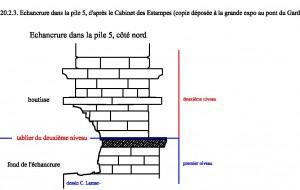 Profil de l'échancrure pratiquée sur la pile n° 5 du deuxième niveau. Document déposé au Cabinet des Estampes. Les  parties écrites ont été ajoutées par nous-mêmes.