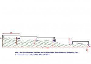 Le chorobate utilisé comme un instrument de nivellement (hypothèse de G. de Montauzan) Dessin : C. Larnac