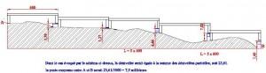 4.4.3.chorobate, instrument de nivellement Model (1