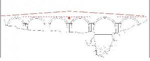 Comme les arches du pont du Gard ne sont pas centrées (la plus grande arche est excentrée au droit du franchissement du Gardon, alors que celle du pont Royal est au centre), il « triche » en adoptant une astuce géométrique en recentrant visuellement «son» pont pour installer, en plein milieu, une frise en haut relief avec un blason orné par une croix du Languedoc (ou croix occitane à branches égales et triplement perlées pour chaque branche).