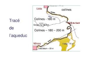 Le tracé de l'queduc d'Uzès à Nîmes